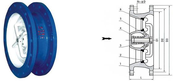 CVKR大口径静音式止回阀,采用符合水力学的轮廓设计,取得较佳的流线型水路,内部附有倒流体的设计能保证管道最小的压力损失。CVKR大口径止回阀一般安装于大型水泵出水口处,可在水流倒流前先行快速关闭,避免产生水锤、水击声和破坏性冲击,以达到静音、防止介质倒流和保护设备的目的。CVKR大口径止回阀广泛用于大型给排水、消防、暖通、工业等系统管路。