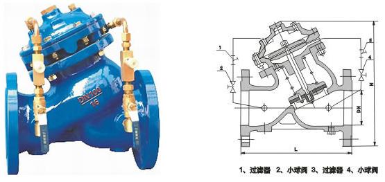 零件材料       阀体 阀盖       ht200,qt350,wcb       阀座 阀盘图片